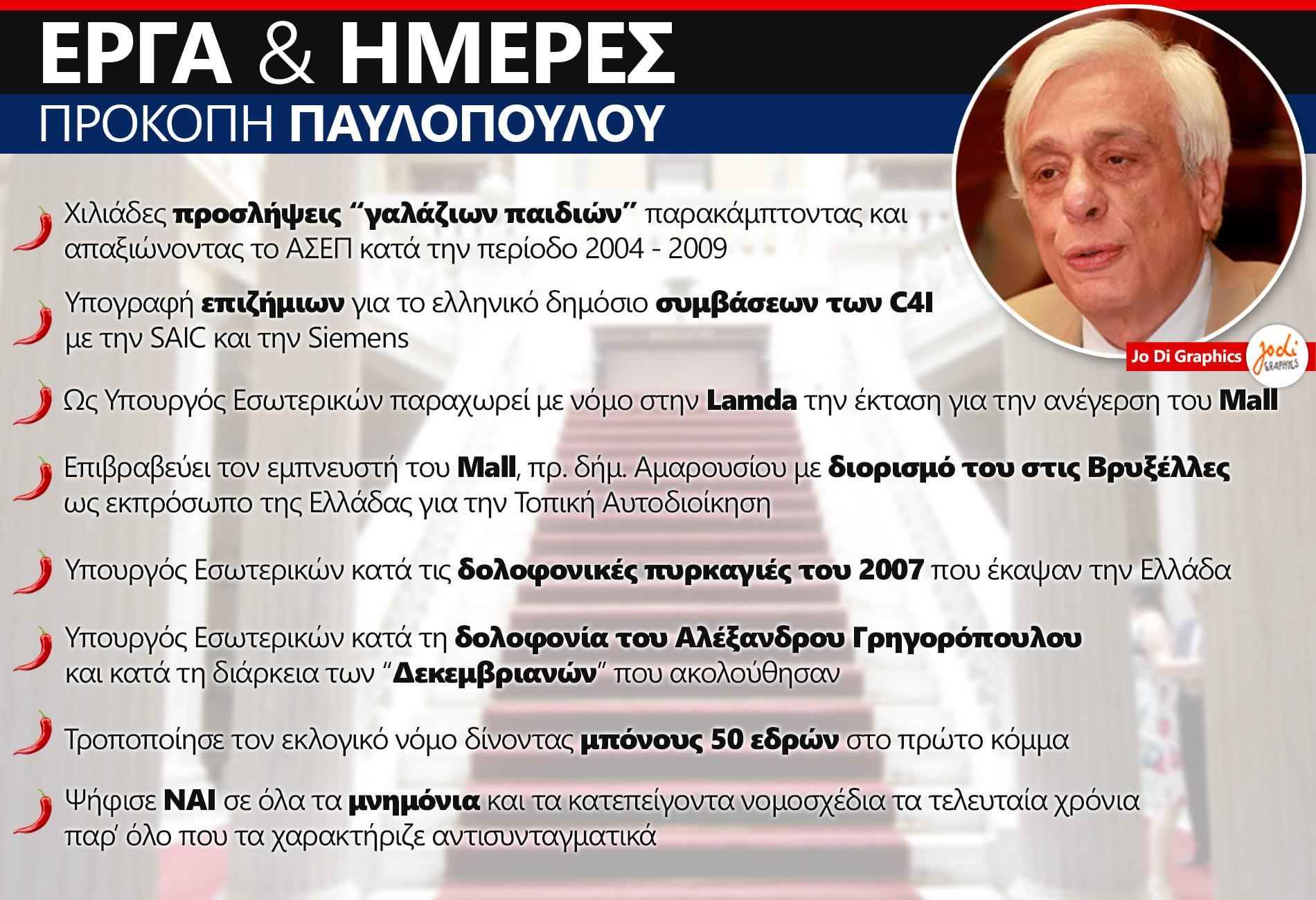 Jo Di Προκόπης Παυλόπουλος