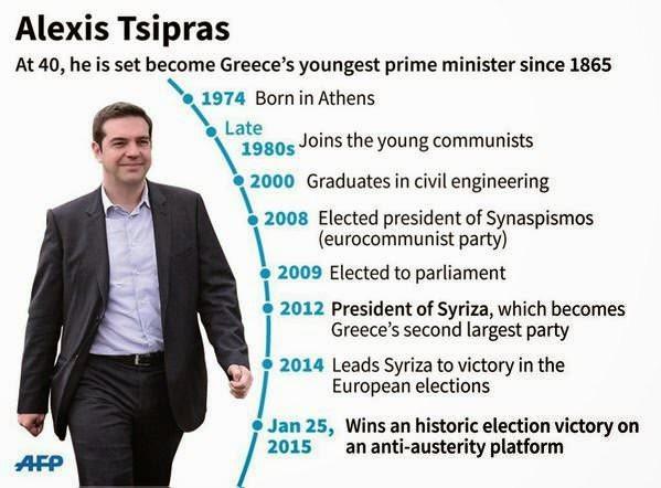 Tsipras-CV