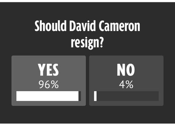 resign cameron