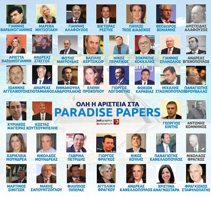 Μια παράξενη σιωπή για τα Paradise Papers